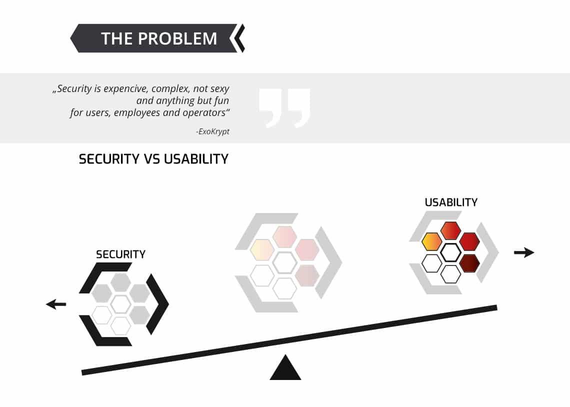 usa-sec-graphicv3-problem