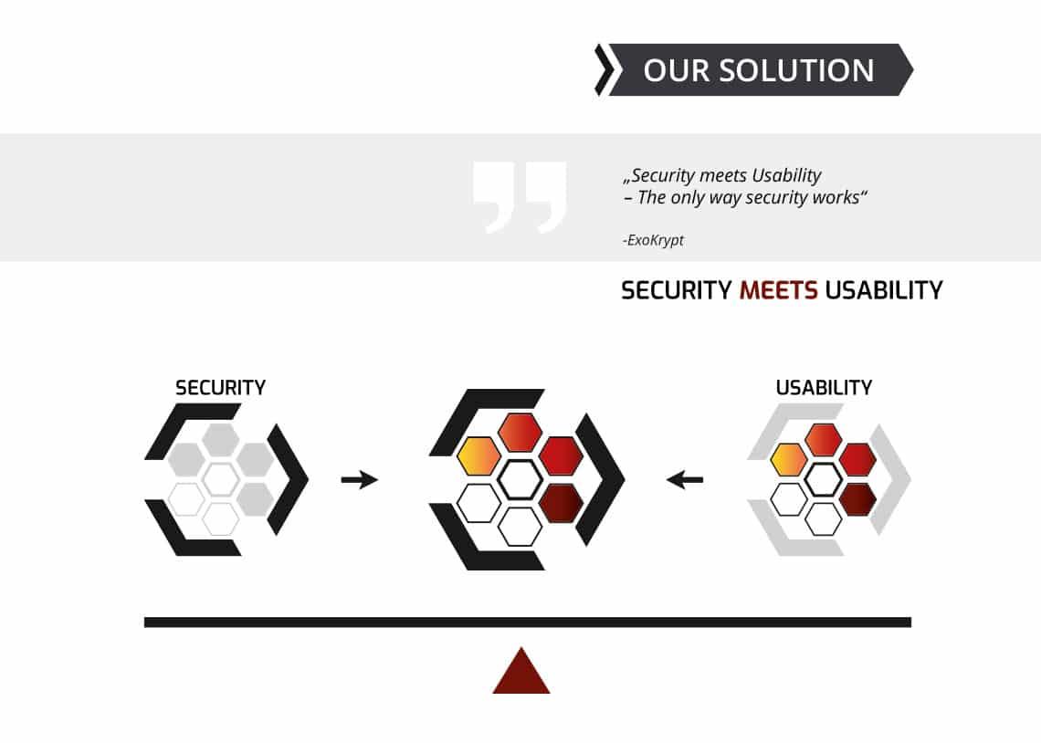 usa-sec-graphicv3-solution